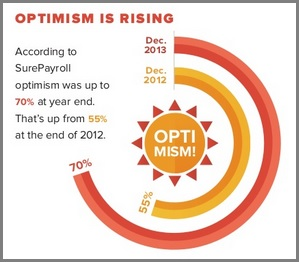 optimism_rising_small_business_infographic