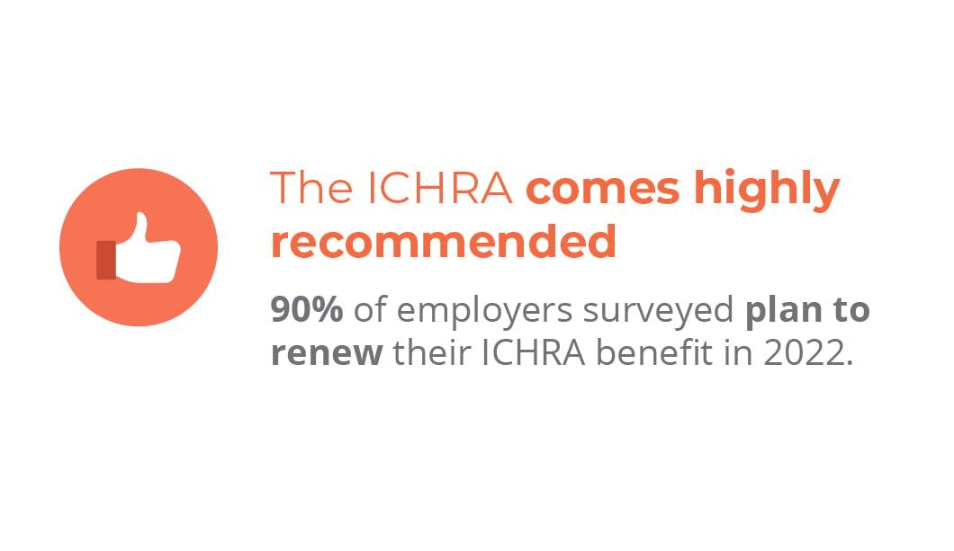 90% of employers surveyed plan to renew their ICHRA benefit in 2022.