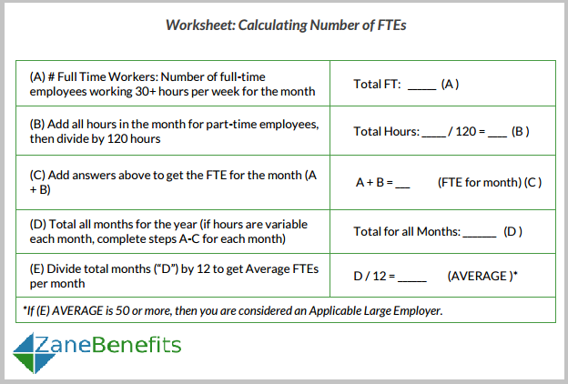 ALE Worksheet via Zane Benefits
