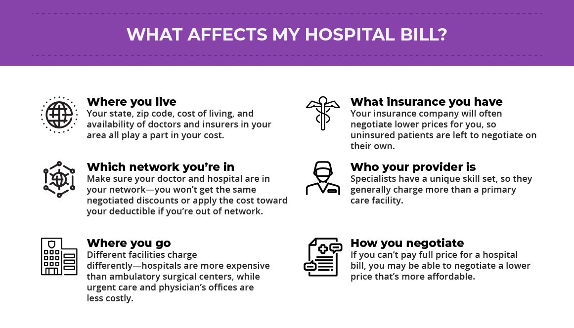 What affects my hospital bill?
