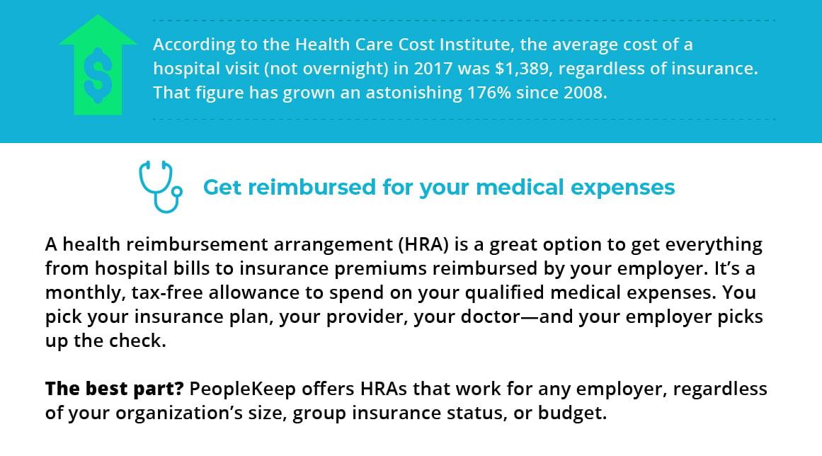 Get reimbursed for your medical expenses, Health Care Cost Institute, HRA