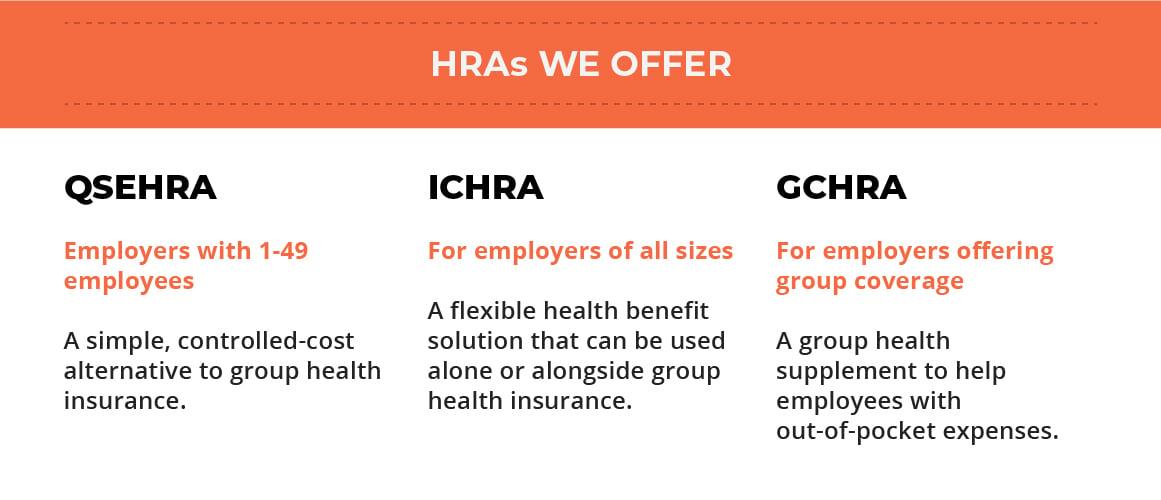 HRAs we offer, QSEHRA, ICHRA, GCHRA