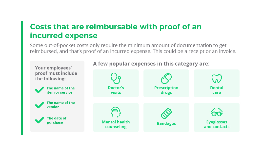 Costs that are reimbursable with proof of an incurred expense: Doctor's visits, prescription drugs, dental care, mental health counseling, bandages, eyeglasses and contacts