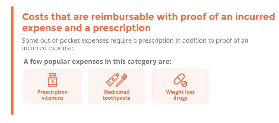 Costs that are reimbursable with proof of an incurred expense and prescription