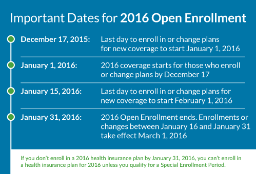 Important Dates for 2016 Open Enrollment [Infographic]